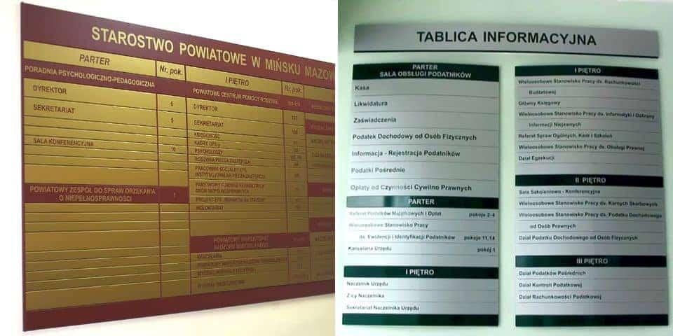 Panelowe tablice informacyjne główne system wymiany